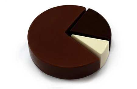 chocolate03.jpg